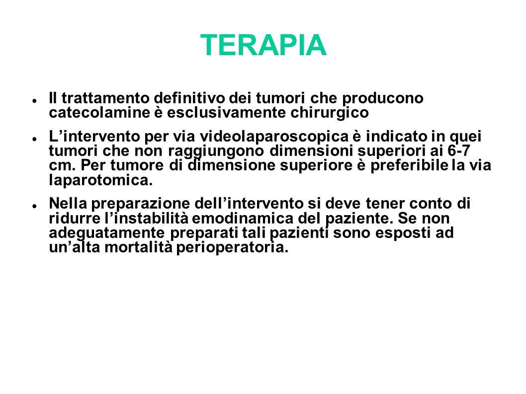 TERAPIA Il trattamento definitivo dei tumori che producono catecolamine è esclusivamente chirurgico Lintervento per via videolaparoscopica è indicato in quei tumori che non raggiungono dimensioni superiori ai 6-7 cm.