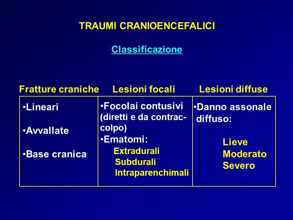 TRAUMI CRANIOENCEFALICI Classificazione Fratture craniche Lesioni focali Lesioni diffuse Lineari Avvallate Base cranica Focolai contusivi (diretti e d