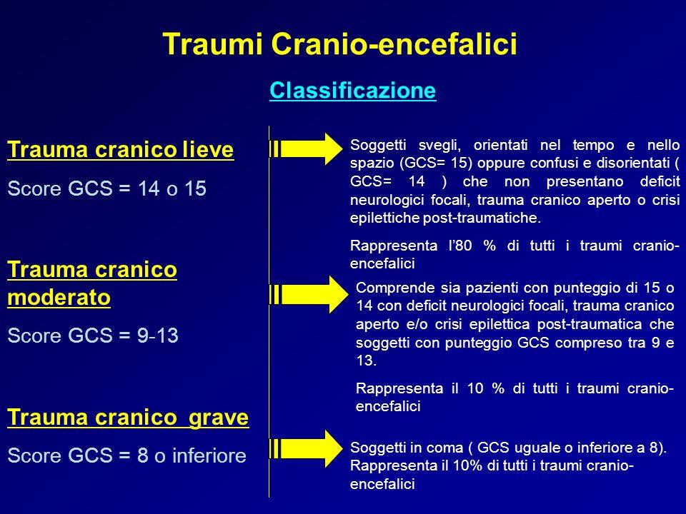 Traumi Cranio-encefalici Classificazione Trauma cranico lieve Score GCS = 14 o 15 Trauma cranico moderato Score GCS = 9-13 Trauma cranico grave Score