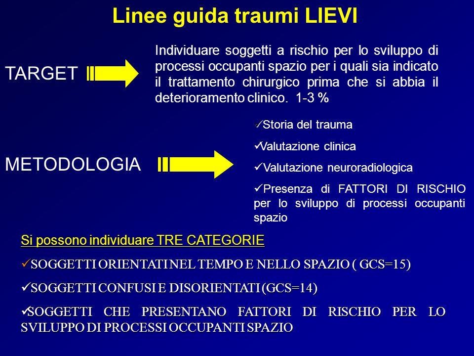 Linee guida traumi LIEVI TARGET METODOLOGIA Individuare soggetti a rischio per lo sviluppo di processi occupanti spazio per i quali sia indicato il tr