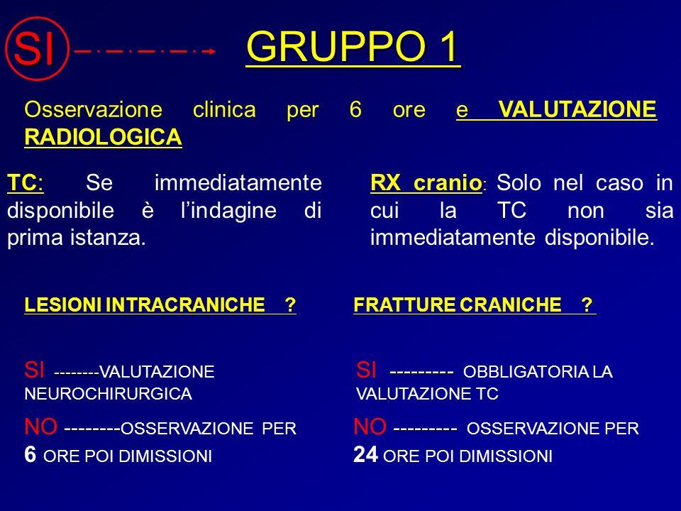 SI GRUPPO 1 Osservazione clinica per 6 ore e VALUTAZIONE RADIOLOGICA TC: Se immediatamente disponibile è lindagine di prima istanza. LESIONI INTRACRAN