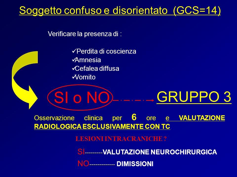 Soggetto confuso e disorientato (GCS=14) Verificare la presenza di : Perdita di coscienza Amnesia Cefalea diffusa Vomito SI o NO Osservazione clinica