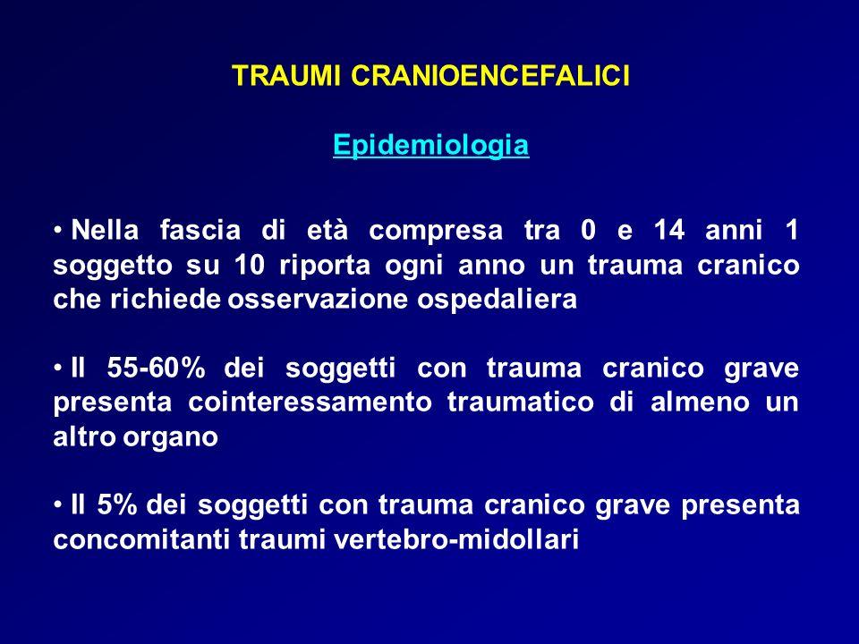 TRAUMI CRANIOENCEFALICI Epidemiologia Nella fascia di età compresa tra 0 e 14 anni 1 soggetto su 10 riporta ogni anno un trauma cranico che richiede o