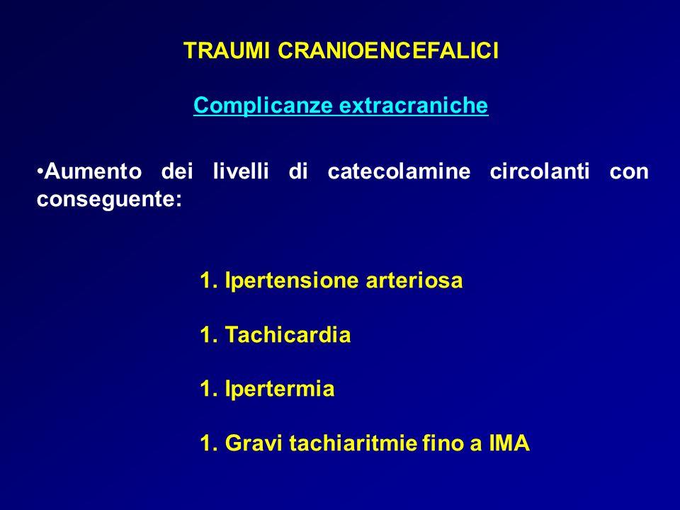 TRAUMI CRANIOENCEFALICI Complicanze extracraniche Aumento dei livelli di catecolamine circolanti con conseguente: 1.Ipertensione arteriosa 1.Tachicard