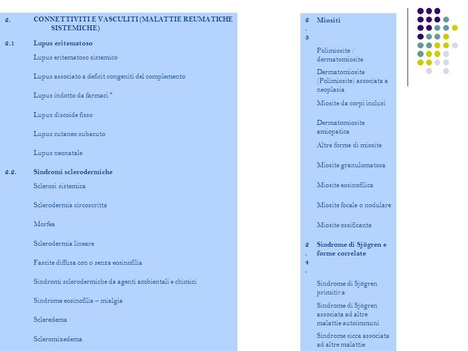 2.5.Sindromi da sovrapposizione (overlap) Connettivite mista Polimiosite – Sclerodermia Lupus eritematoso sistemico – Sindrome di Sjögren * Sindrome Rhupus (Artrite reumatoide – Lupus eritematoso sistemico) Sclerolupus (Sclerosi sistemica – Lupus eritematoso sistemico) Sclerosi sistemica – Cirrosi biliare primitiva – Sindrome di Sjögren Altre sindromi da sovrapposizione 2.6.Connettiviti indifferenziate 2.7.