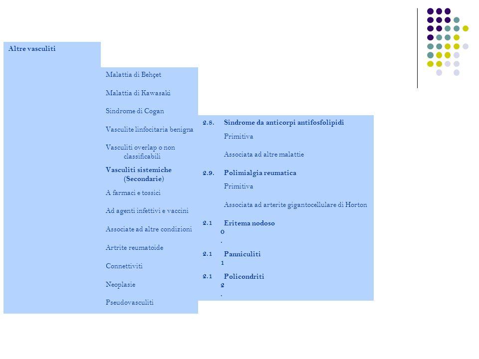 Altre vasculiti Malattia di Behçet Malattia di Kawasaki Sindrome di Cogan Vasculite linfocitaria benigna Vasculiti overlap o non classificabili Vascul
