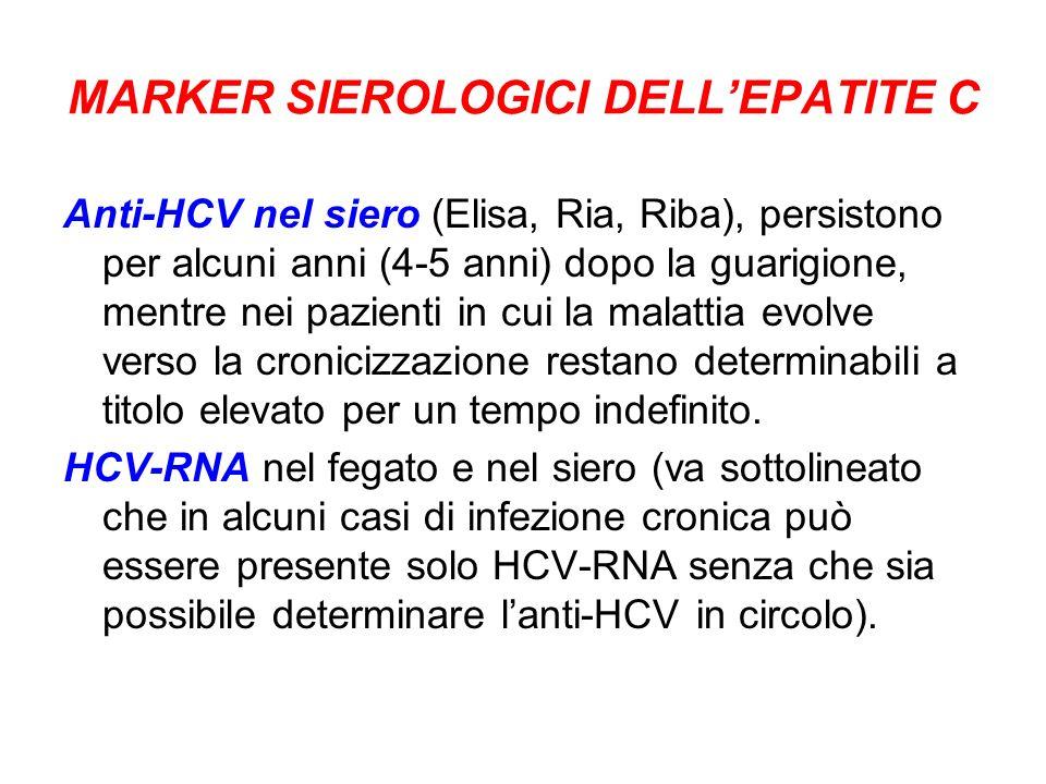 MARKER SIEROLOGICI DELLEPATITE C Anti-HCV nel siero (Elisa, Ria, Riba), persistono per alcuni anni (4-5 anni) dopo la guarigione, mentre nei pazienti