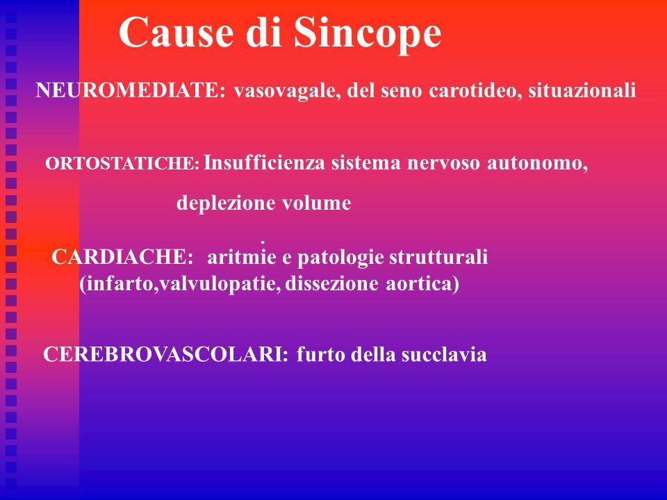 Cause di Sincope NEUROMEDIATE: vasovagale, del seno carotideo, situazionali ORTOSTATICHE: Insufficienza sistema nervoso autonomo, deplezione volume. C