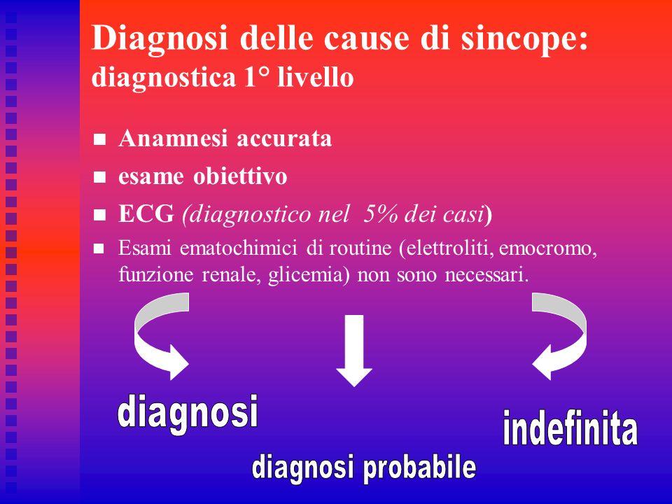 Diagnosi delle cause di sincope: diagnostica 1° livello Anamnesi accurata esame obiettivo ECG (diagnostico nel 5% dei casi) Esami ematochimici di rout