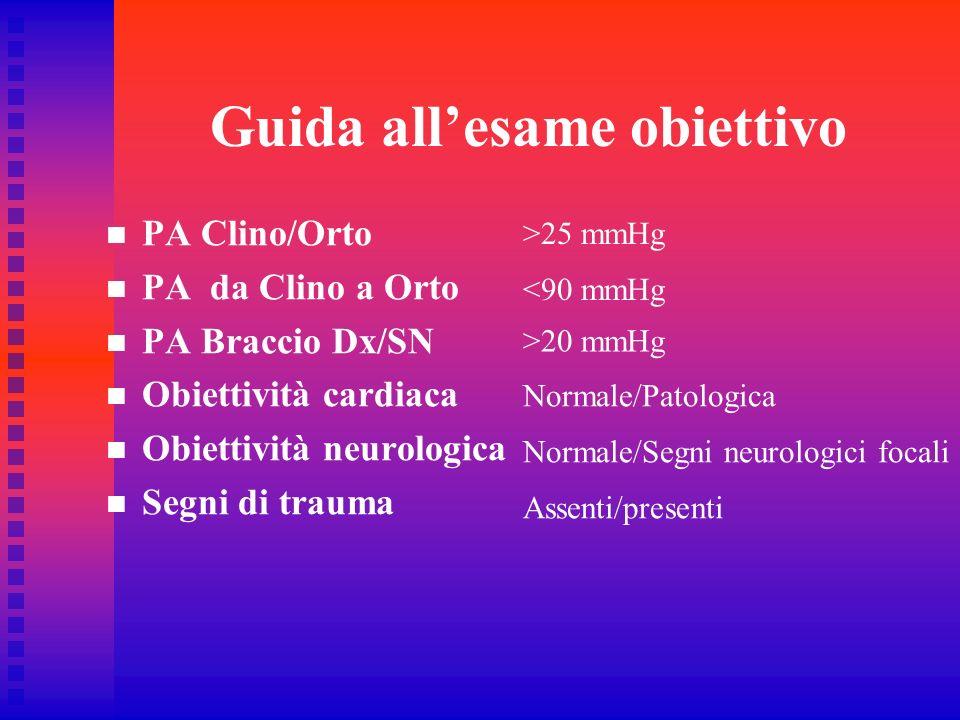 Guida allesame obiettivo PA Clino/Orto PA da Clino a Orto PA Braccio Dx/SN Obiettività cardiaca Obiettività neurologica Segni di trauma >25 mmHg <90 m
