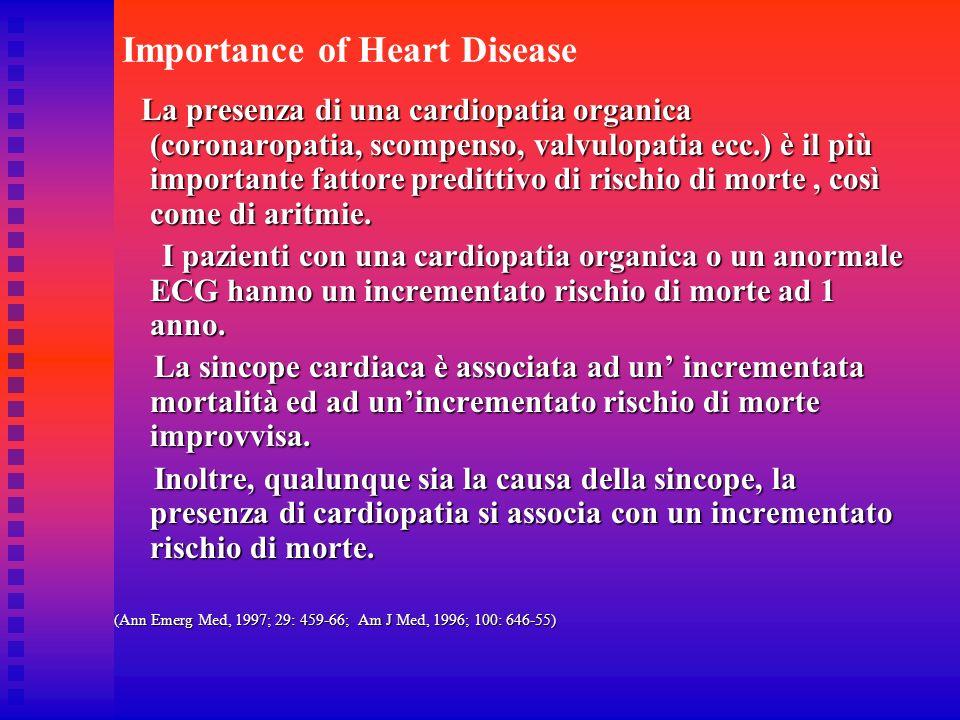 Importance of Heart Disease La presenza di una cardiopatia organica (coronaropatia, scompenso, valvulopatia ecc.) è il più importante fattore preditti