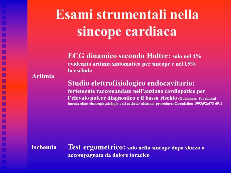 Esami strumentali nella sincope cardiaca Aritmia Ischemia ECG dinamico secondo Holter: solo nel 4% evidenzia aritmia sintomatica per sincope e nel 15%