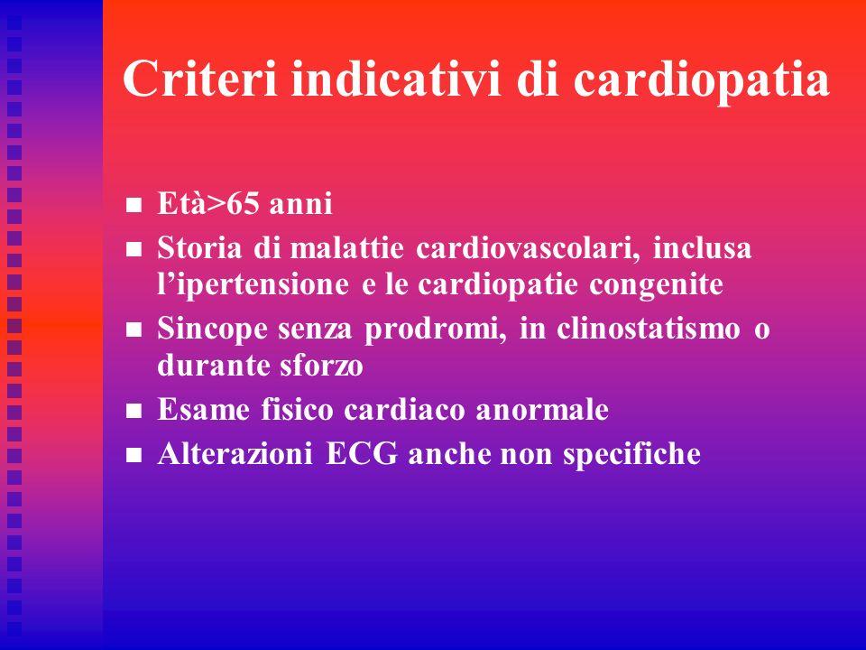 Criteri indicativi di cardiopatia Età>65 anni Storia di malattie cardiovascolari, inclusa lipertensione e le cardiopatie congenite Sincope senza prodr