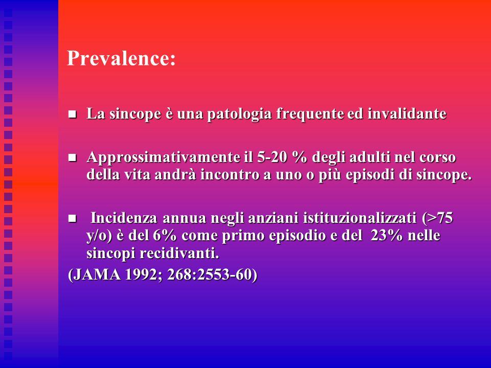 Prevalence: La sincope è una patologia frequente ed invalidante La sincope è una patologia frequente ed invalidante Approssimativamente il 5-20 % degl