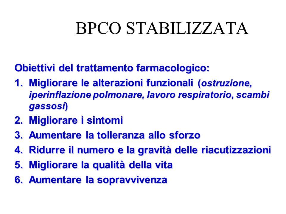 Obiettivi del trattamento farmacologico: 1.Migliorare le alterazioni funzionali (ostruzione, iperinflazione polmonare, lavoro respiratorio, scambi gas