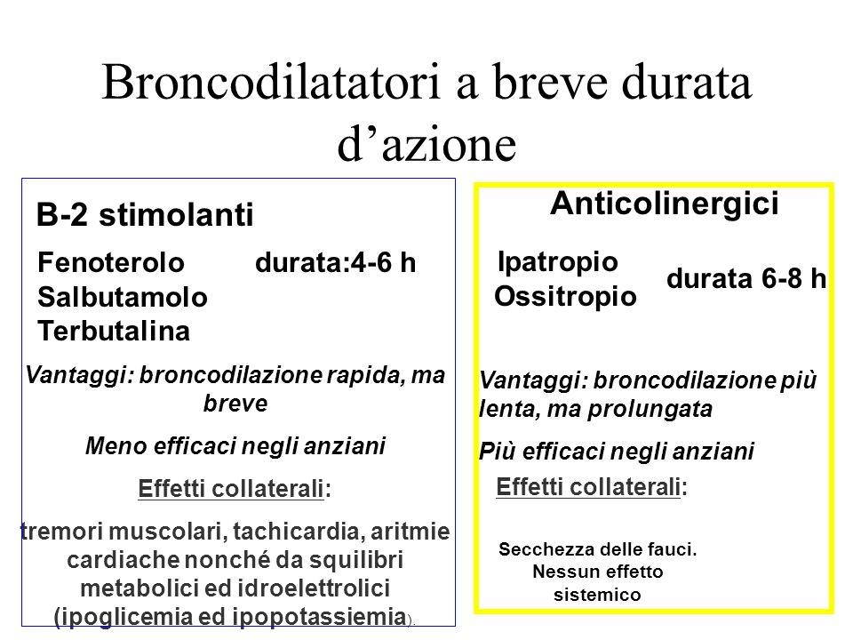 Broncodilatatori a breve durata dazione B-2 stimolanti Fenoterolo durata:4-6 h Salbutamolo Terbutalina Anticolinergici Ipatropio Ossitropio durata 6-8