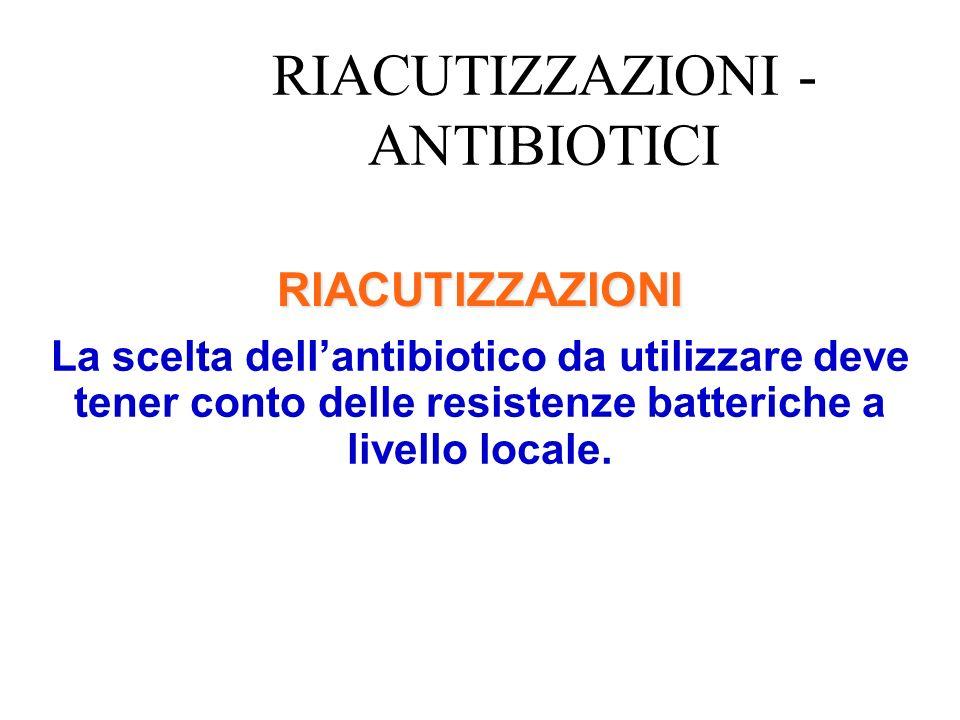 La scelta dellantibiotico da utilizzare deve tener conto delle resistenze batteriche a livello locale. RIACUTIZZAZIONI RIACUTIZZAZIONI - ANTIBIOTICI