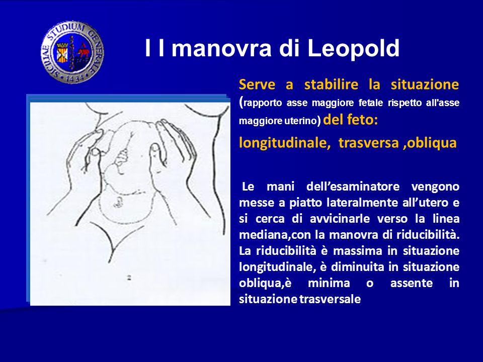 I I manovra di Leopold Serve a stabilire la situazione ( rapporto asse maggiore fetale rispetto all'asse maggiore uterino ) del feto: longitudinale, t