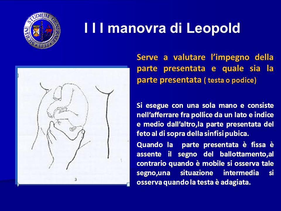 I I I manovra di Leopold Serve a valutare limpegno della parte presentata e quale sia la parte presentata ( testa o podice) Si esegue con una sola man