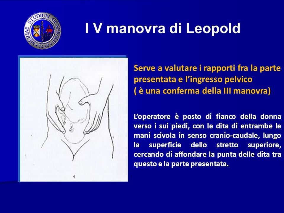 I V manovra di Leopold Serve a valutare i rapporti fra la parte presentata e lingresso pelvico ( è una conferma della III manovra) Loperatore è posto