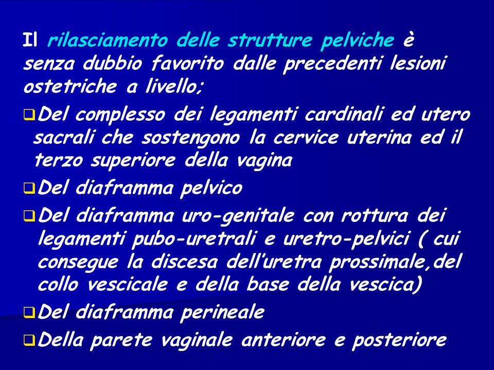 Il rilasciamento delle strutture pelviche è senza dubbio favorito dalle precedenti lesioni ostetriche a livello; Del complesso dei legamenti cardinali