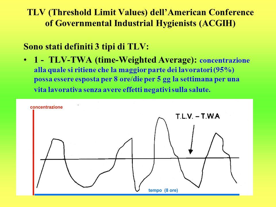 TLV (Threshold Limit Values) dellAmerican Conference of Governmental Industrial Hygienists (ACGIH) Sono stati definiti 3 tipi di TLV: 1 - TLV-TWA (tim