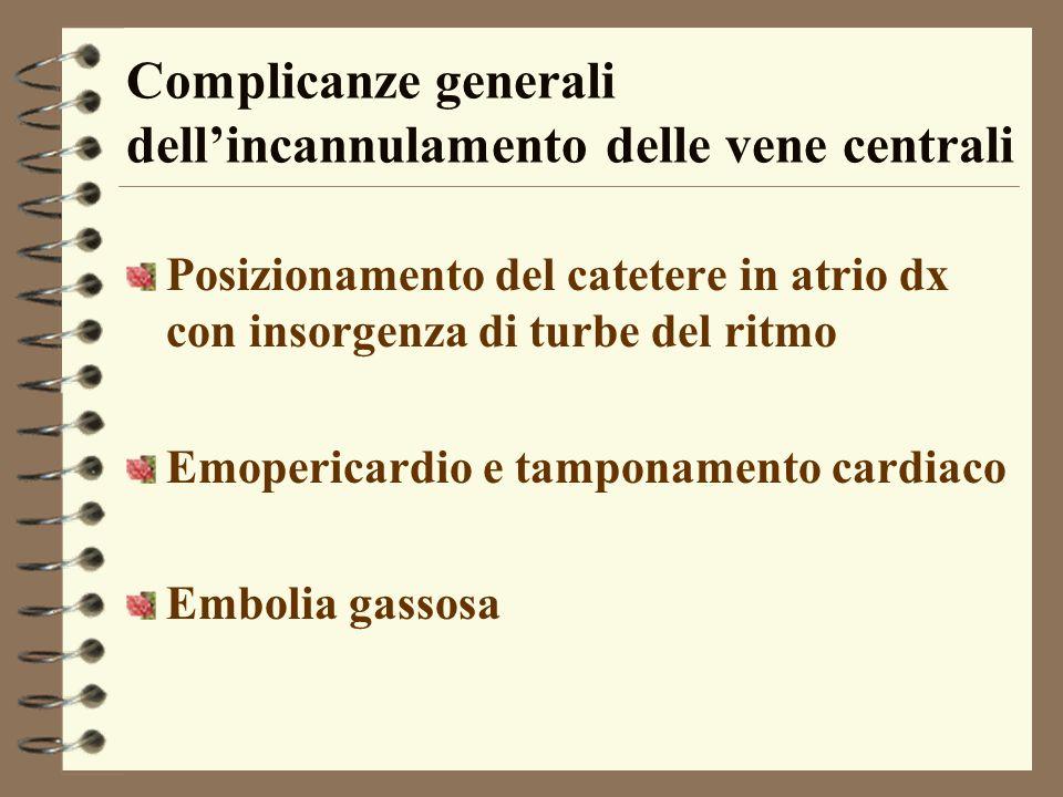 Complicanze generali dellincannulamento delle vene centrali Posizionamento del catetere in atrio dx con insorgenza di turbe del ritmo Emopericardio e
