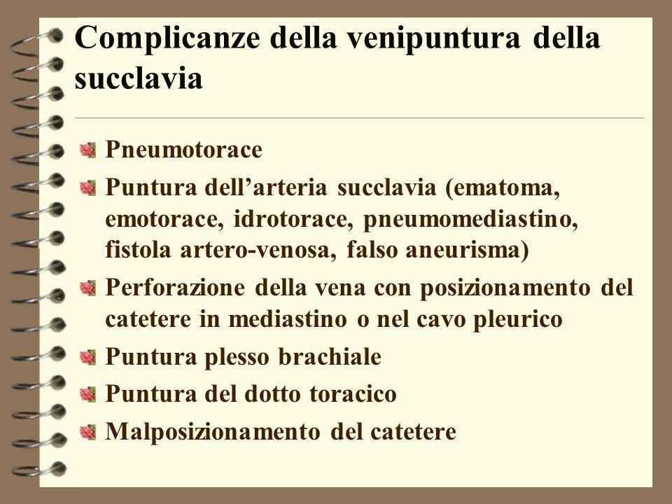 Complicanze della venipuntura della succlavia Pneumotorace Puntura dellarteria succlavia (ematoma, emotorace, idrotorace, pneumomediastino, fistola ar