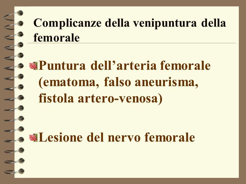 Complicanze della venipuntura della femorale Puntura dellarteria femorale (ematoma, falso aneurisma, fistola artero-venosa) Lesione del nervo femorale