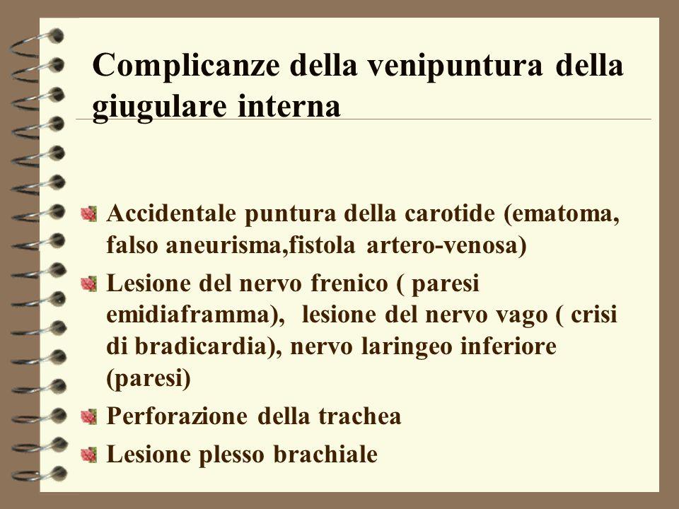 Accidentale puntura della carotide (ematoma, falso aneurisma,fistola artero-venosa) Lesione del nervo frenico ( paresi emidiaframma), lesione del nerv