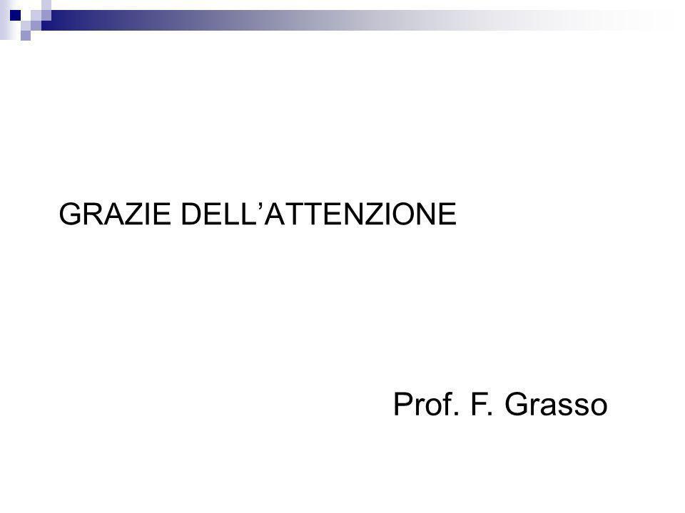 GRAZIE DELLATTENZIONE Prof. F. Grasso