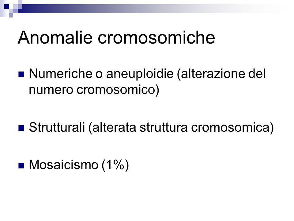 Anomalie cromosomiche Numeriche o aneuploidie (alterazione del numero cromosomico) Strutturali (alterata struttura cromosomica) Mosaicismo (1%)