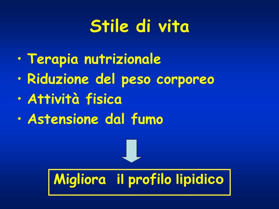Stile di vita Terapia nutrizionale Riduzione del peso corporeo Attività fisica Astensione dal fumo Migliora il profilo lipidico