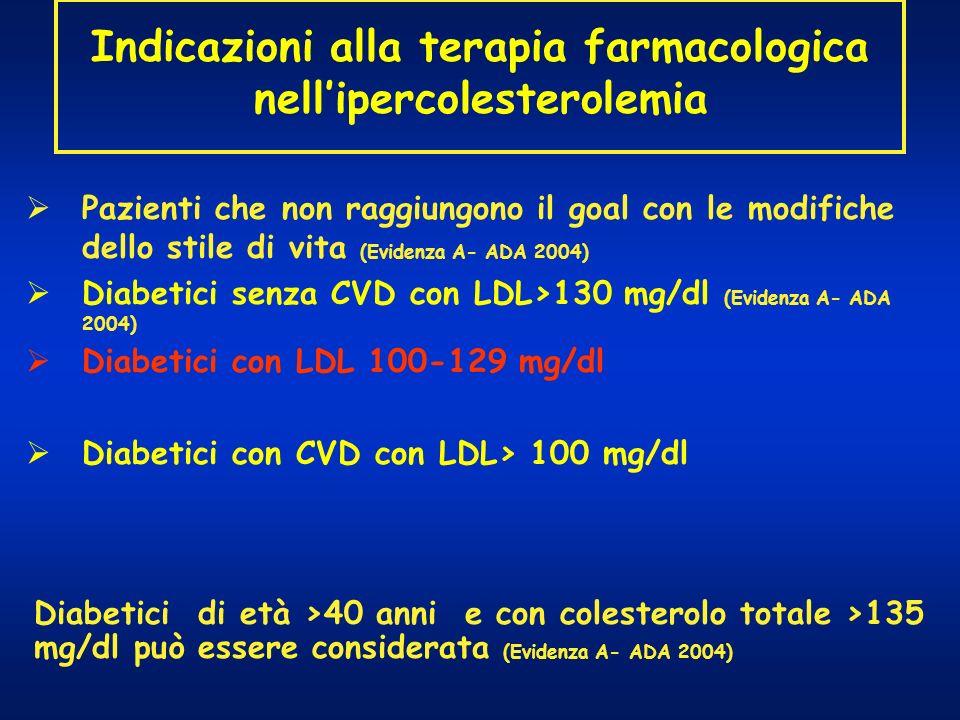 Pazienti che non raggiungono il goal con le modifiche dello stile di vita (Evidenza A- ADA 2004) Diabetici senza CVD con LDL>130 mg/dl (Evidenza A- AD