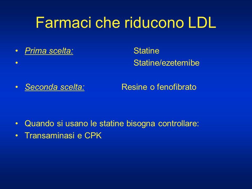 Farmaci che riducono LDL Prima scelta: Statine Statine/ezetemibe Seconda scelta: Resine o fenofibrato Quando si usano le statine bisogna controllare: