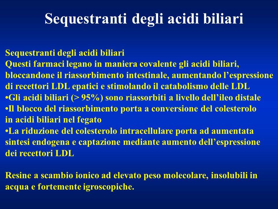 Sequestranti degli acidi biliari Questi farmaci legano in maniera covalente gli acidi biliari, bloccandone il riassorbimento intestinale, aumentando l