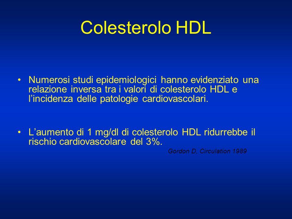 Colesterolo HDL Numerosi studi epidemiologici hanno evidenziato una relazione inversa tra i valori di colesterolo HDL e lincidenza delle patologie car