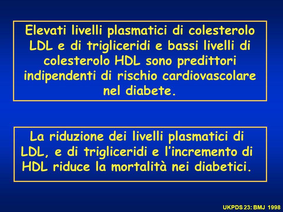 NCEP: Management of Diabetic Dyslipidemia Target primario della terapia: LDL-C Diabete: rischio equivalente a quello di soggetti con cardiopatia ischemica Goal per i diabetici: <100 mg/dL Opzioni terapeutiche : – LDL-C 100–129 mg/dL: Aumento di intensità di TLC; Farmaci per modificare dislipidemia aterogenica (fibrate or nicotinic acid); intensificare la terapia con statine – LDL-C 130 mg/dL: simultaneamente iniziare TLC e statine Expert Panel on Detection, Evaluation, and Treatment of High Blood Cholesterol in Adults.