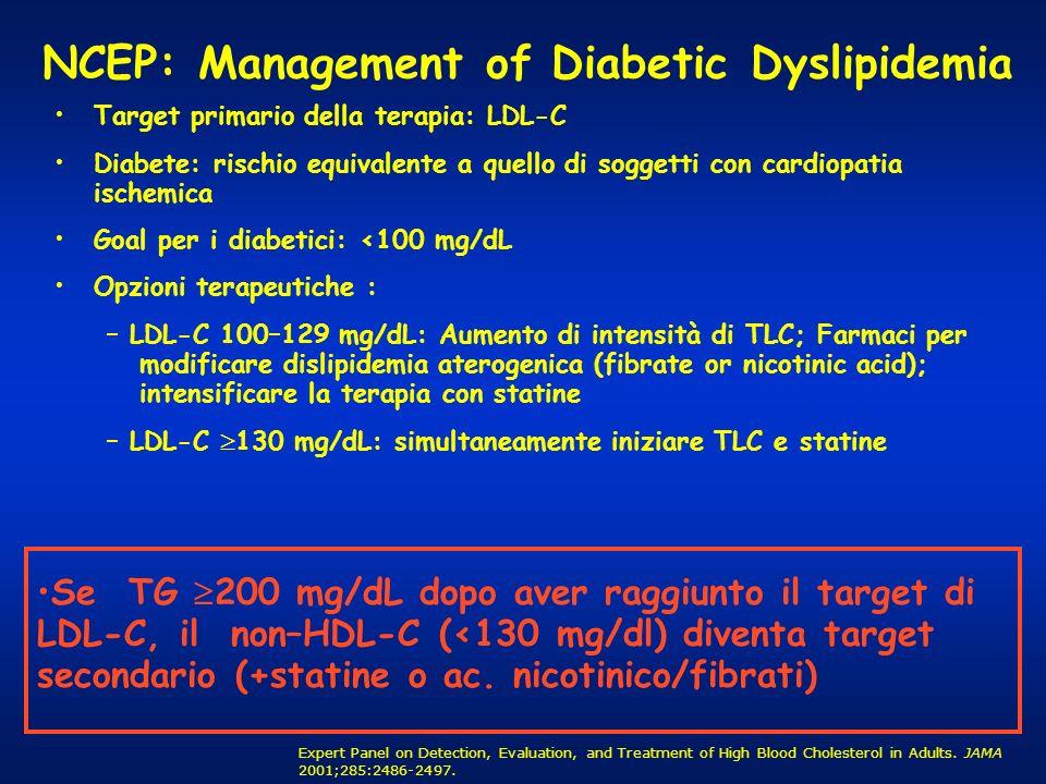 NCEP: Management of Diabetic Dyslipidemia Target primario della terapia: LDL-C Diabete: rischio equivalente a quello di soggetti con cardiopatia ische