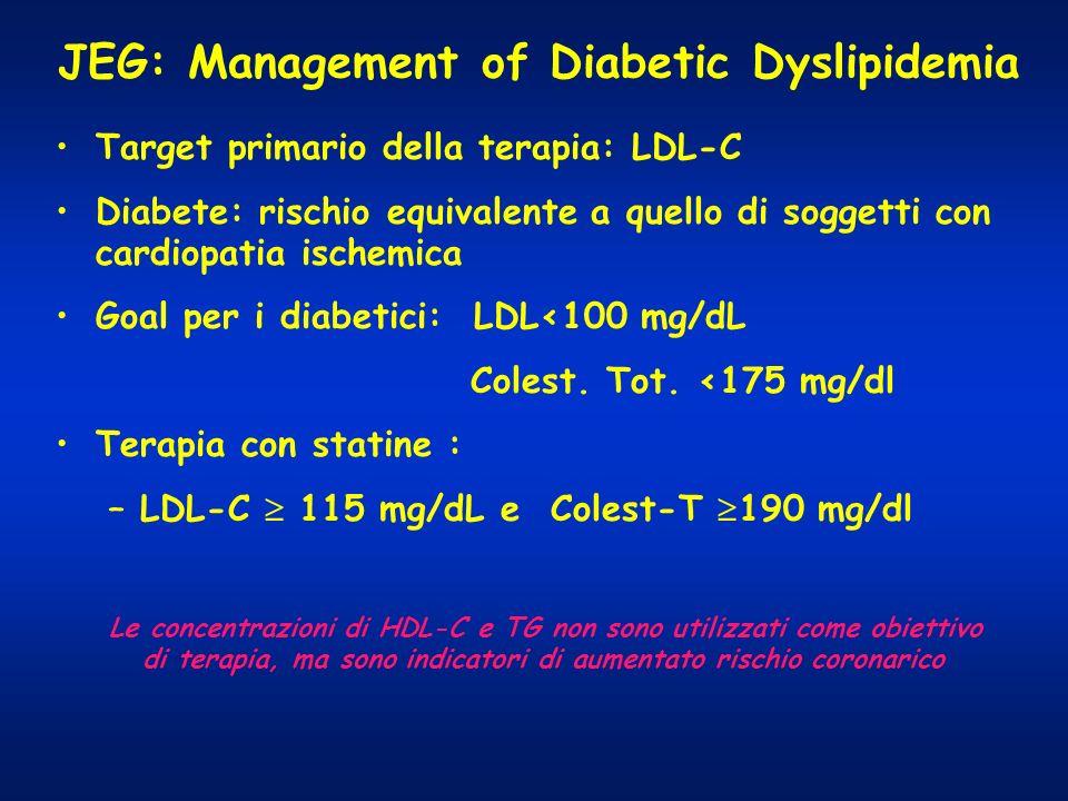 JEG: Management of Diabetic Dyslipidemia Target primario della terapia: LDL-C Diabete: rischio equivalente a quello di soggetti con cardiopatia ischem
