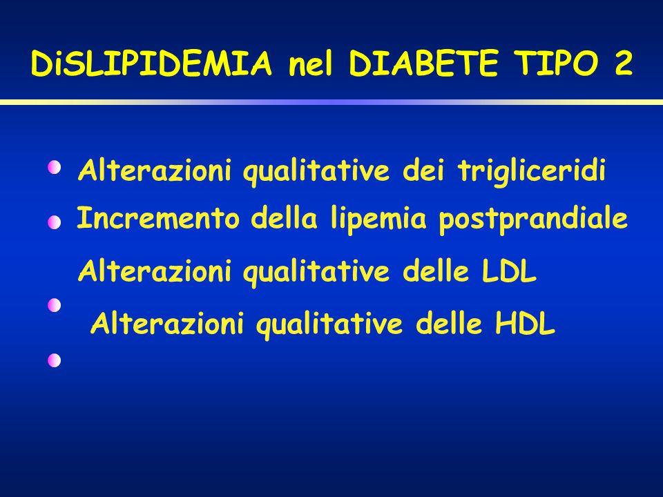DiSLIPIDEMIA nel DIABETE TIPO 2 Alterazioni qualitative dei trigliceridi Incremento della lipemia postprandiale Alterazioni qualitative delle LDL Alte