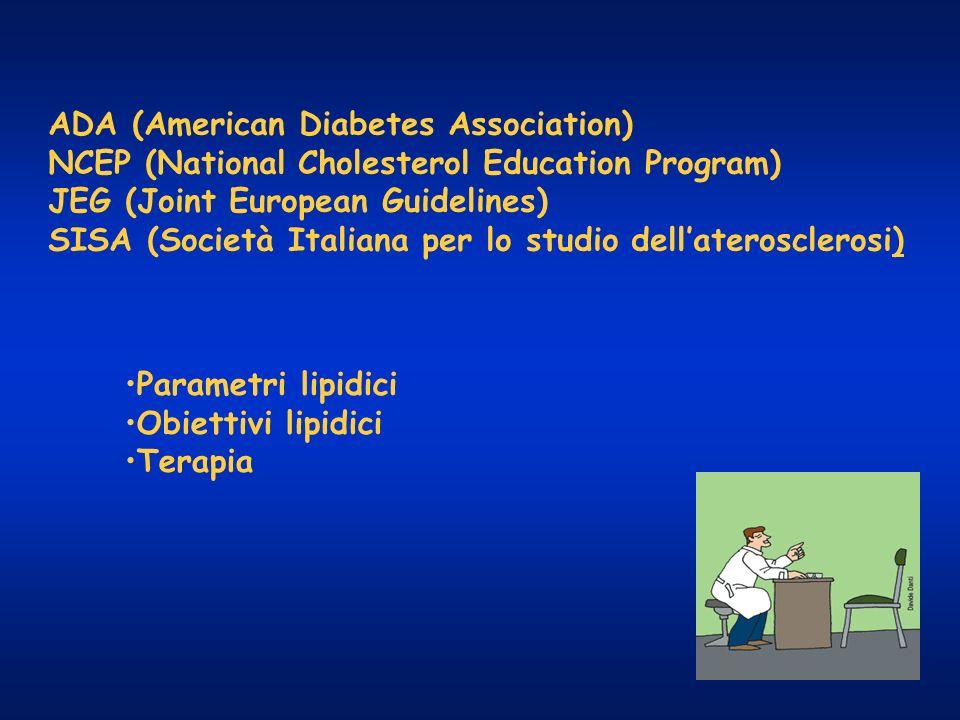 ADA (American Diabetes Association) NCEP (National Cholesterol Education Program) JEG (Joint European Guidelines) SISA (Società Italiana per lo studio