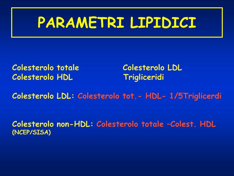 PARAMETRI LIPIDICI Colesterolo totale Colesterolo LDL Colesterolo HDL Trigliceridi Colesterolo LDL: Colesterolo tot.- HDL- 1/5Triglicerdi Colesterolo