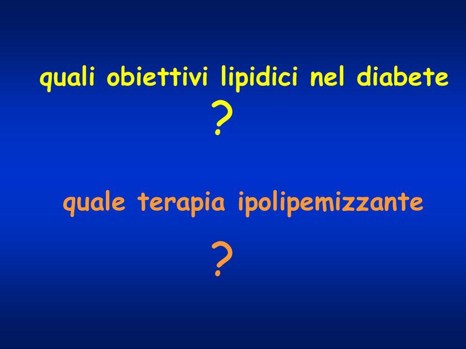 OBIETTIVI LIPIDICI Colesterolo LDL : < 100 mg/dl Colesterolo HDL: > 40 mg/dl maschi > 50 mg/dl femmine Trigliceridi: < 150 mg/dl ADA / NCEP/SiSA/JEG