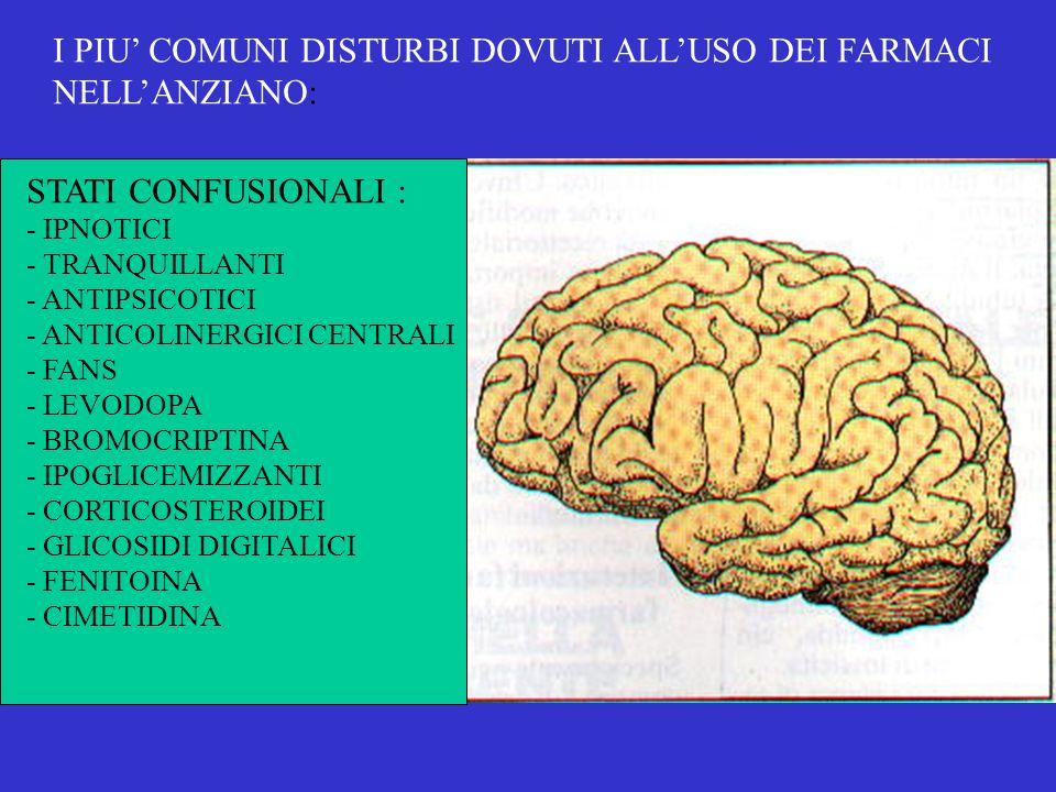 I PIU COMUNI DISTURBI DOVUTI ALLUSO DEI FARMACI NELLANZIANO: STATI CONFUSIONALI : - IPNOTICI - TRANQUILLANTI - ANTIPSICOTICI - ANTICOLINERGICI CENTRAL