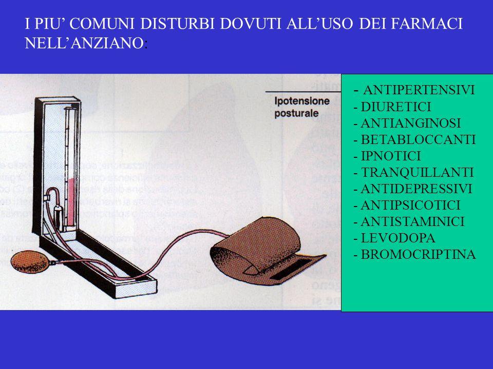 I PIU COMUNI DISTURBI DOVUTI ALLUSO DEI FARMACI NELLANZIANO: - ANTIPERTENSIVI - DIURETICI - ANTIANGINOSI - BETABLOCCANTI - IPNOTICI - TRANQUILLANTI -