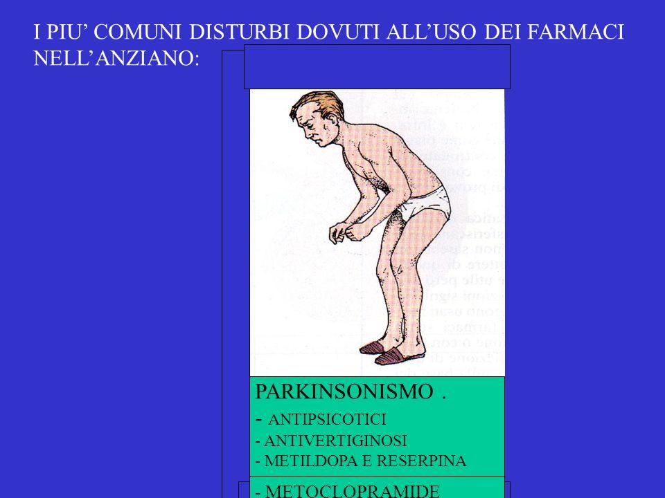 I PIU COMUNI DISTURBI DOVUTI ALLUSO DEI FARMACI NELLANZIANO: PARKINSONISMO. - ANTIPSICOTICI - ANTIVERTIGINOSI - METILDOPA E RESERPINA - METOCLOPRAMIDE