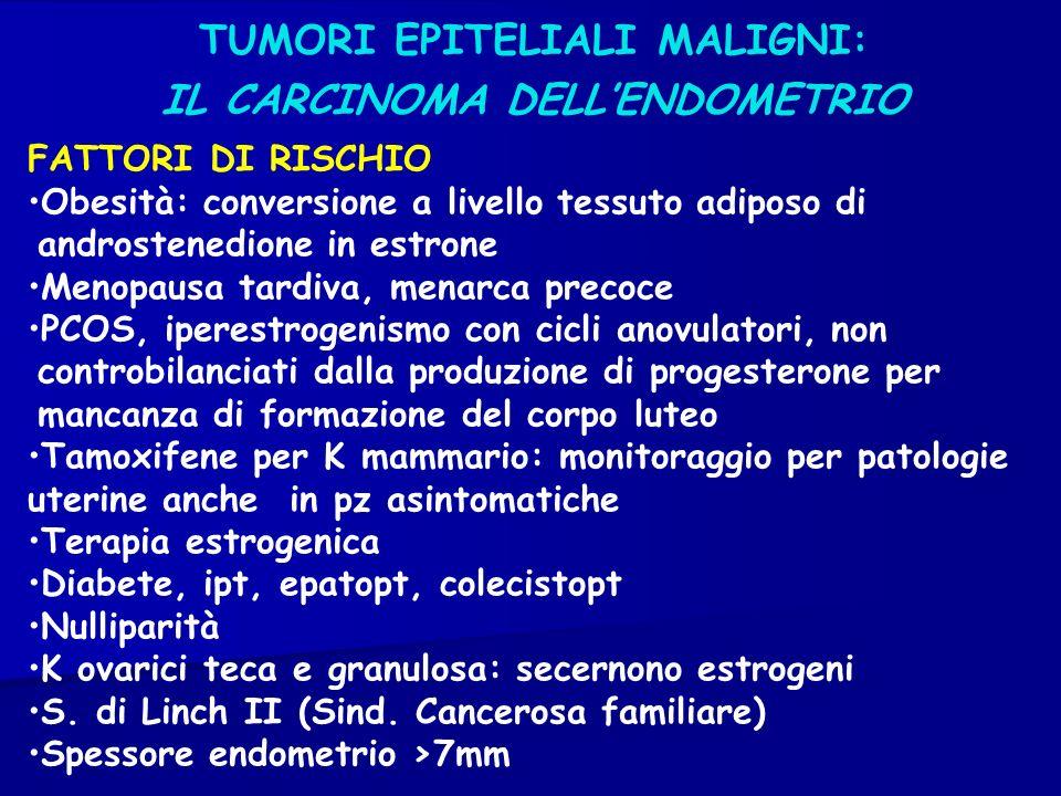 TUMORI EPITELIALI MALIGNI: IL CARCINOMA DELLENDOMETRIO Gli ESTROGENI,sia la produzione endogena non controbilanciata dalla ciclica produzione di progesterone,sia la somministrazione esogena per lungo termine,possono favorire in un soggetto geneticamente predisposto, la formazione di un adenocarcinoma dellendometrio attraverso lo stimolo proliferativo che in queste condizioni si determina sulla mucosa uterina stimolo proliferativo esagerato spessore endometrio iperplasia adenomatosa o complessa iperplasia atipica ca in situ