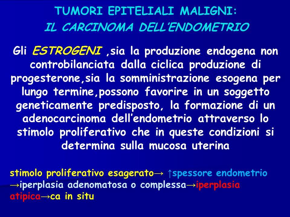 TUMORI EPITELIALI MALIGNI: IL CARCINOMA DELLENDOMETRIO PUO INSORGERE IN QUALSIASI PUNTO DELLA CAVITA DEL CORPO UTERINO E MACROSCOPICAMENTE PUO PRESENTARSI SOTTO DUE FORME: UNA FORMA CIRCOCRITTA (FORMAZIONE POLIPOIDE) UNA FORMA DIFFUSA (OCCUPANDO GRAN PARTE DELLA CAVITA UTERINA) ESISTONO TRE GRADI DI DIFFERENZIAZIONE: G1 -G2- G3