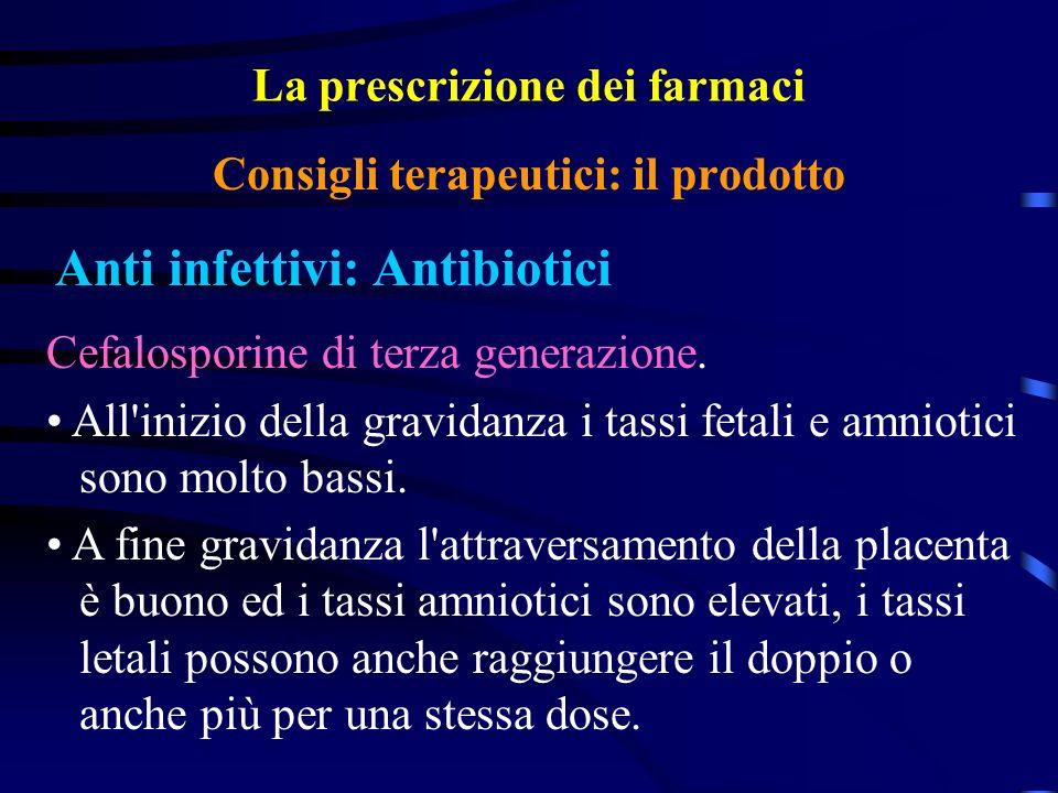 La prescrizione dei farmaci Anti infettivi: Antibiotici Consigli terapeutici: il prodotto Cefalosporine di terza generazione.